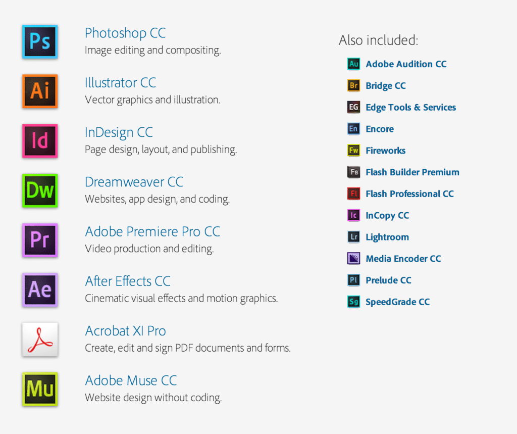 Adobe-CC-Tools-Included-All