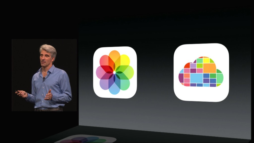 iOS 8 for Photography