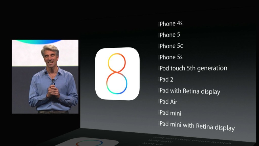iOS 8 list of iDevice