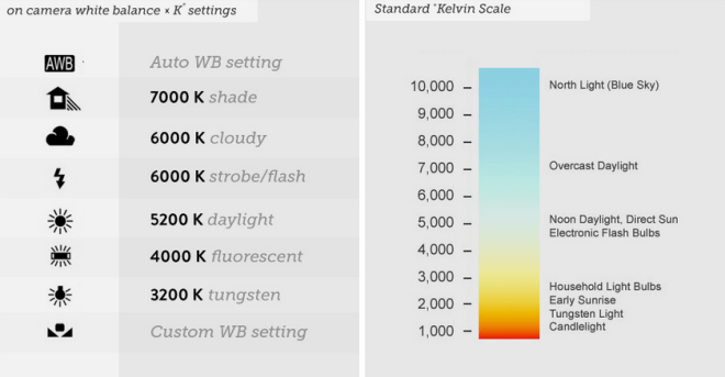 White-Balance-Kelvin-Scale