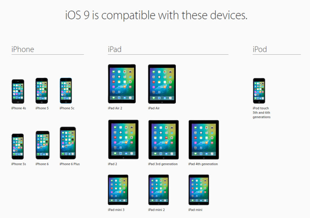 iOS9 Devices Compatibility Chart
