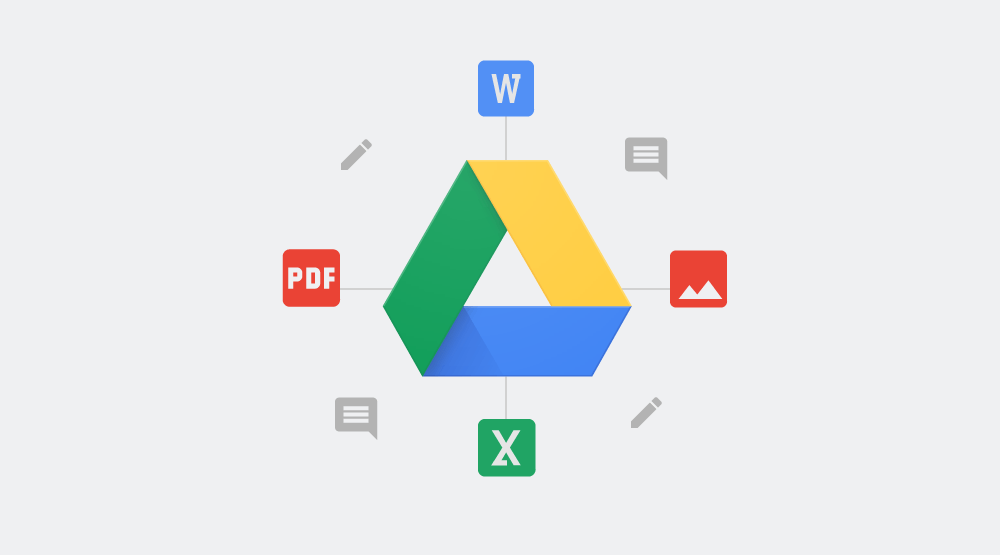 google drive collaboration
